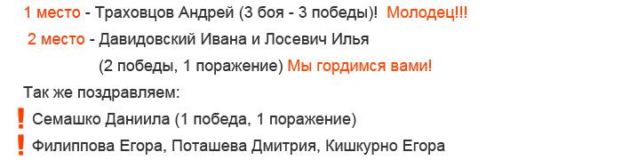 Тхэквондо. Минск