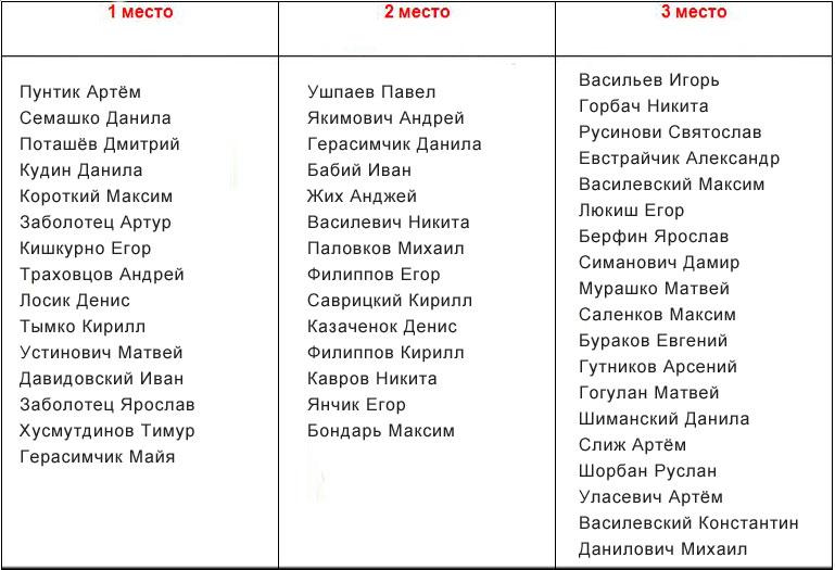 """соревнования на первенство Клуба """"Лион"""""""