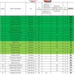 12-й Супер Кубок «Чемпион»